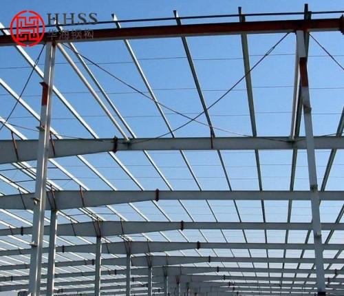 网架钢结构产业一体化综合发展是市场的需要